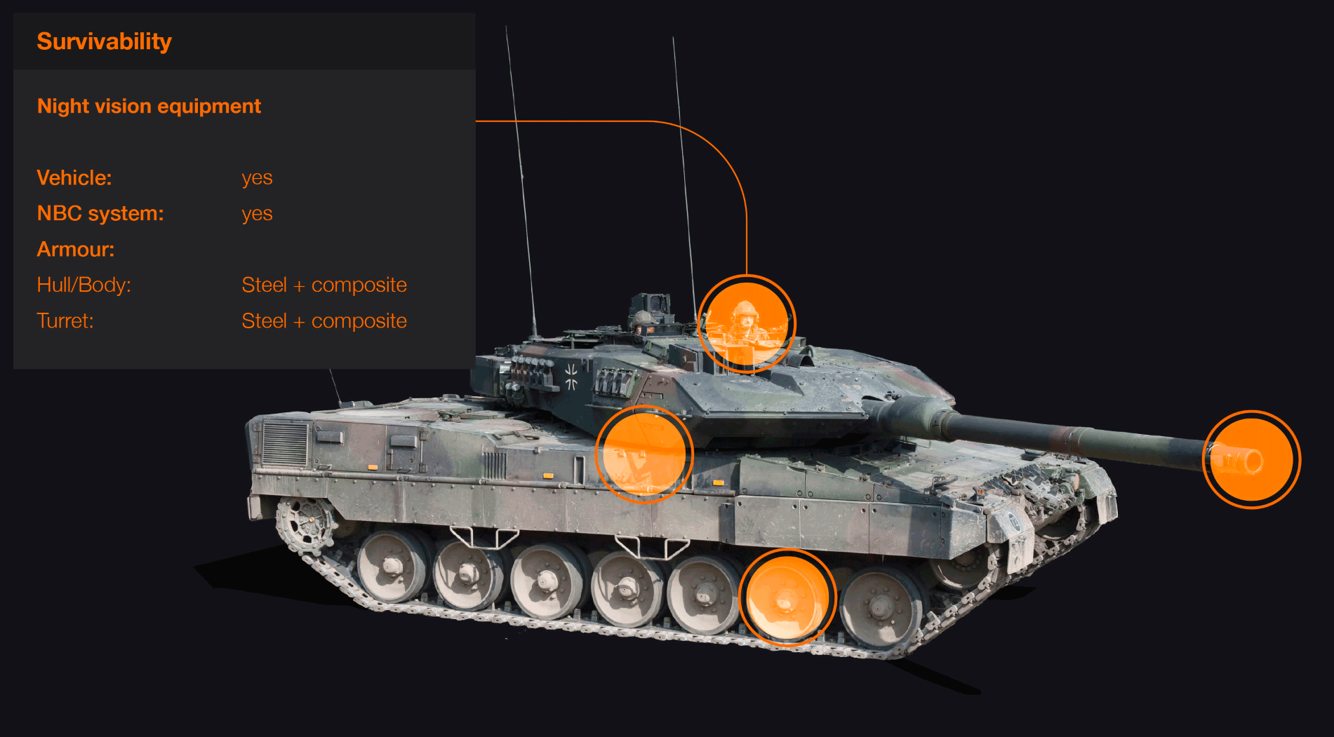 Image of military equipment leopard 2A7
